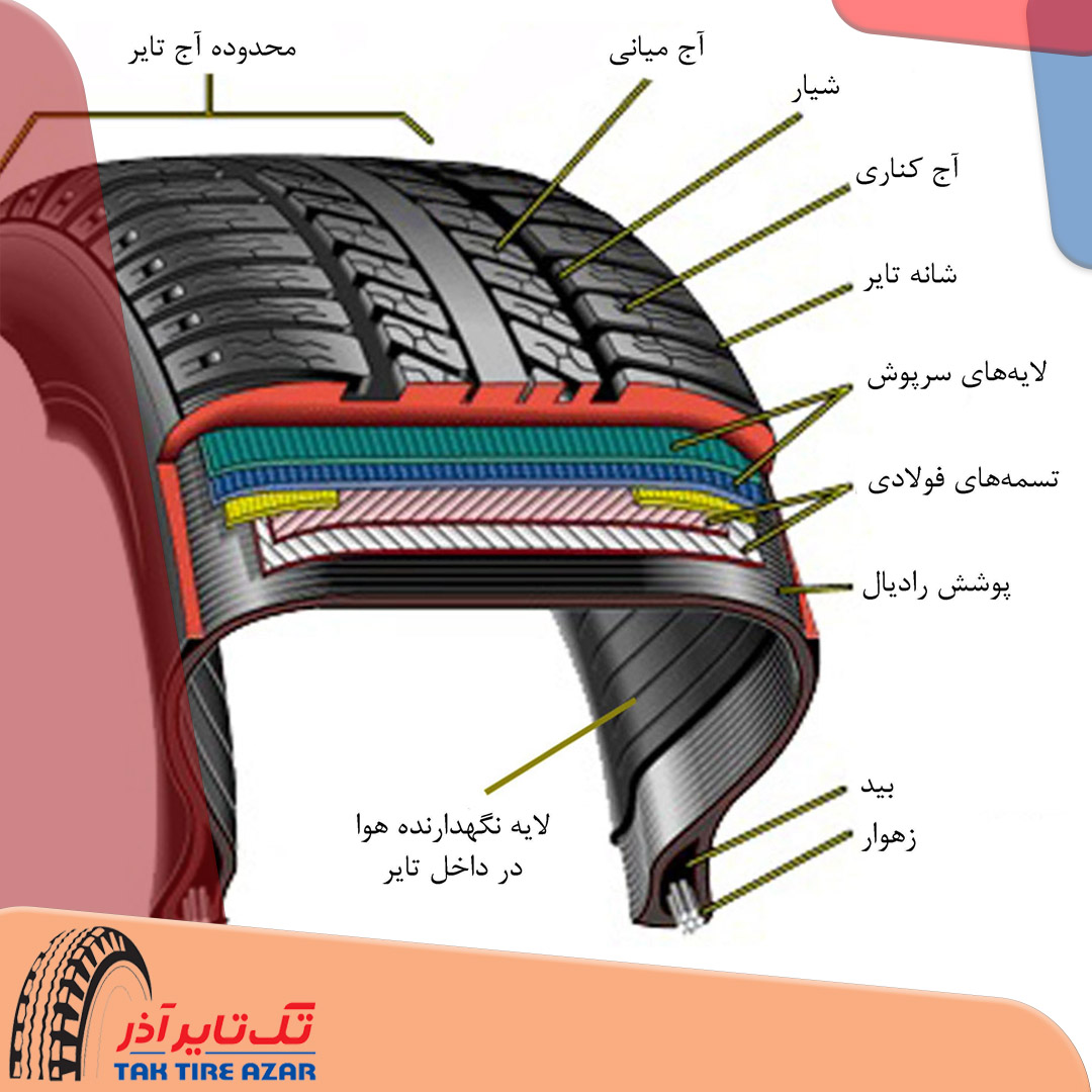 انواع تایر از لحاظ ساختار
